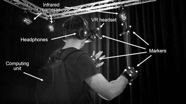 Real Virtuality Hardware Setup