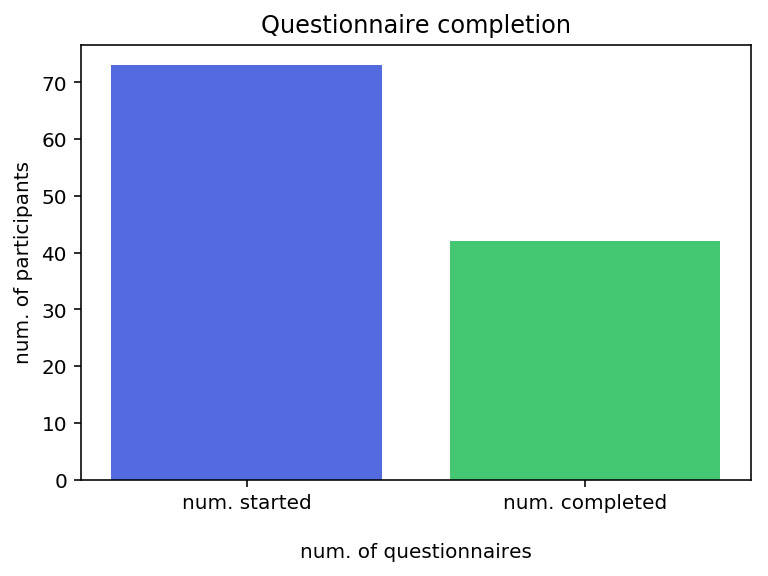 Questionnaire completion